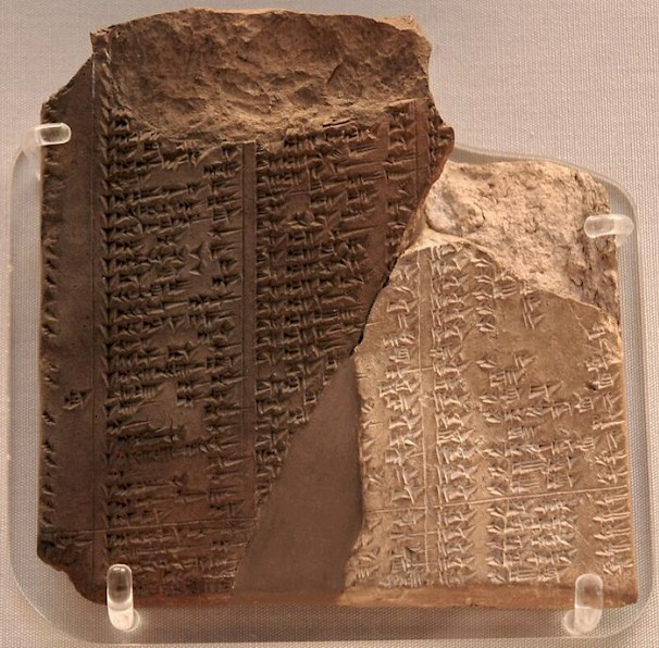 Tablet with limmu-names